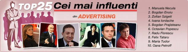 Top DailyBusiness.ro: Cei mai influenti 25 de oameni din advertising